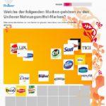 Facebook-App Unilever